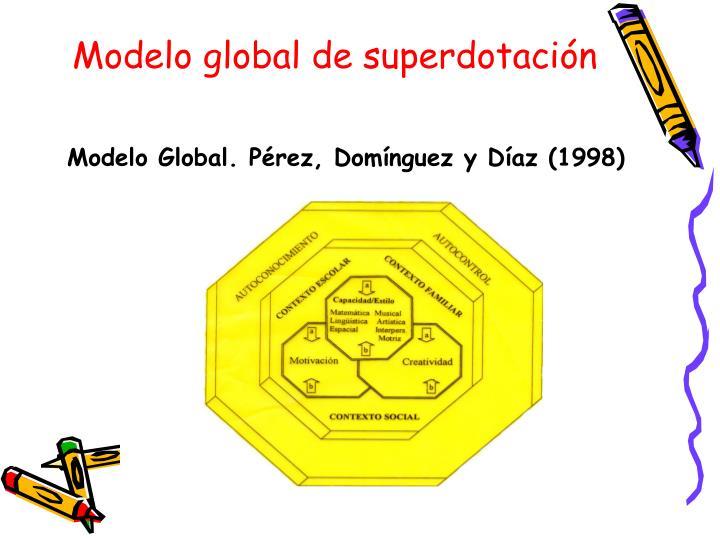 Modelo global de superdotación