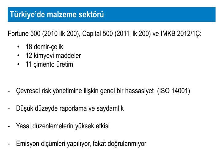 Türkiye'de malzeme sektörü