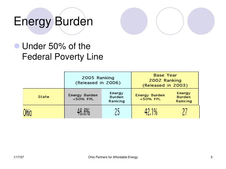 Energy Burden
