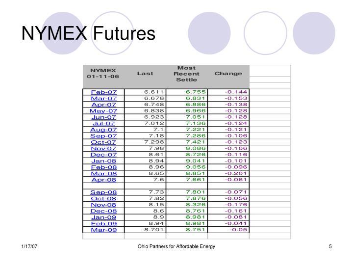 NYMEX Futures