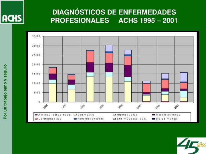 DIAGNÓSTICOS DE ENFERMEDADES  PROFESIONALES     ACHS 1995 – 2001
