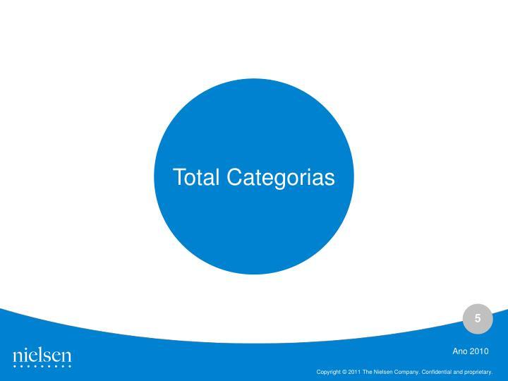 Total Categorias