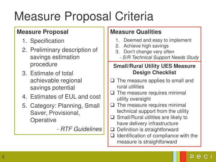 Measure Proposal Criteria