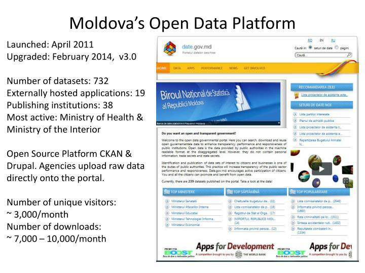 Moldova's Open Data Platform