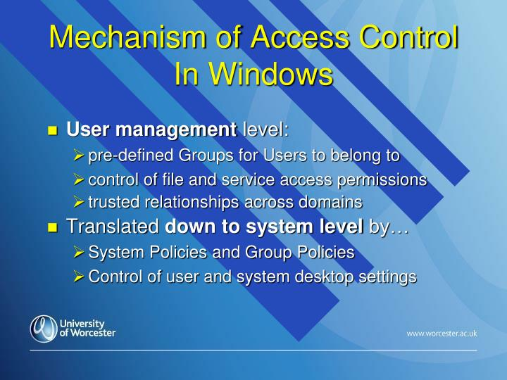 Mechanism of Access Control