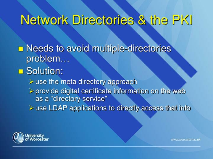 Network Directories & the PKI