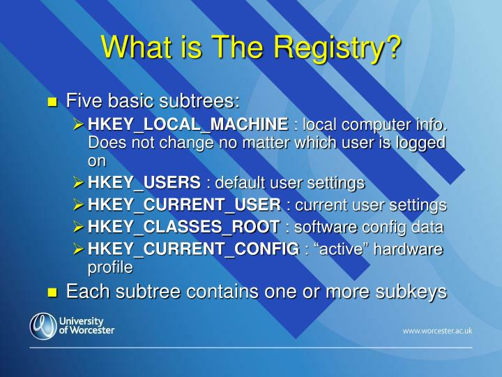 What is The Registry?