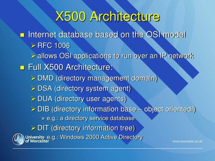 X500 Architecture