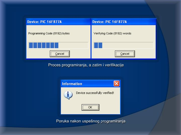 Proces programiranja, a zatim i verifikacije