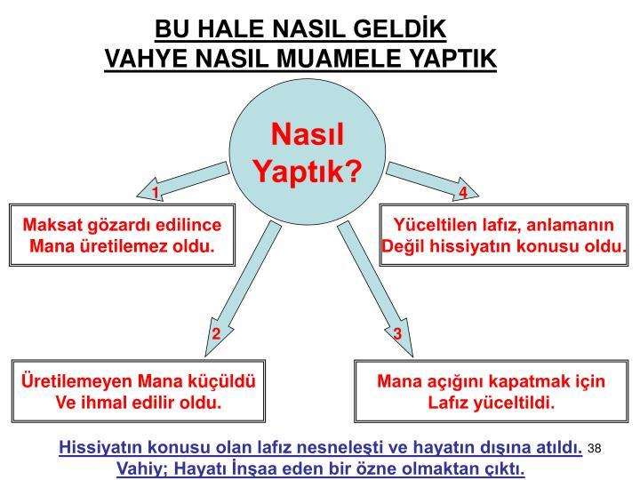 BU HALE NASIL GELDİK