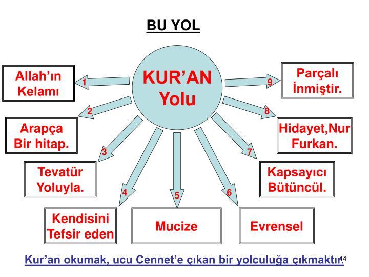 BU YOL