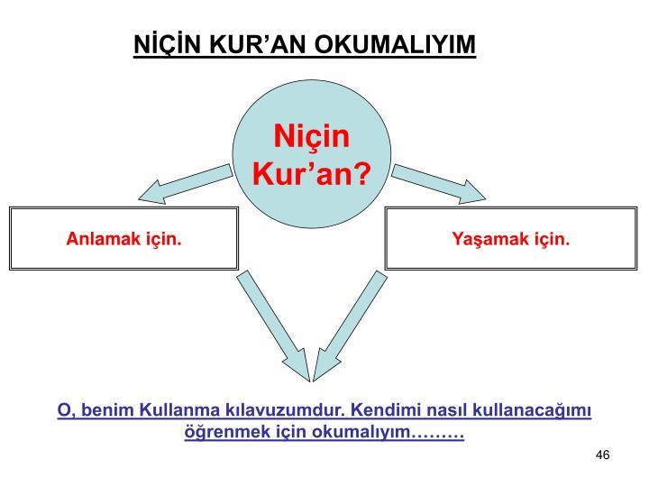 NİÇİN KUR'AN OKUMALIYIM