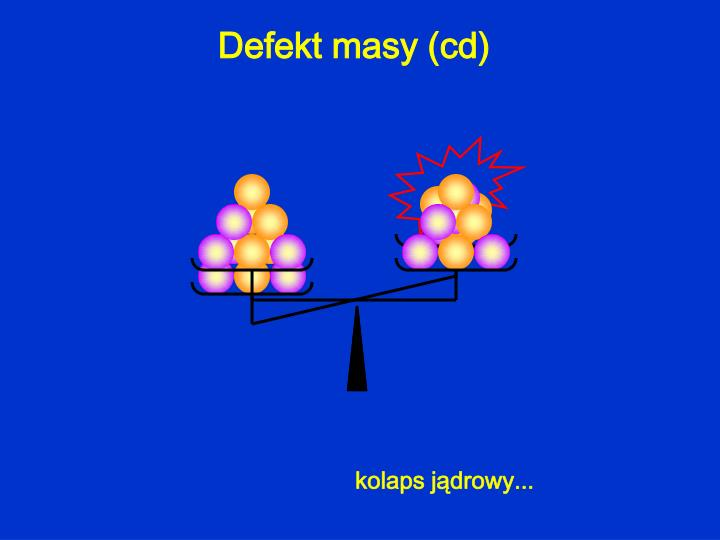 Defekt masy (cd)
