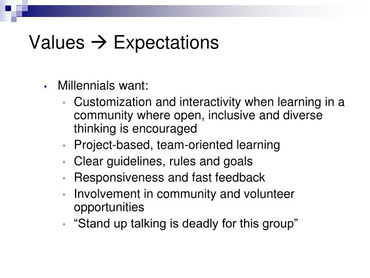Patient Values and Expectations