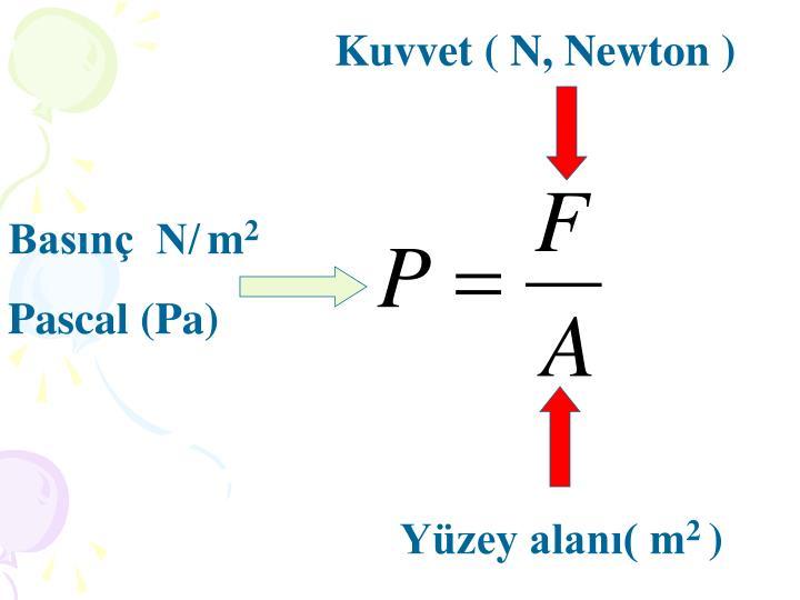 Kuvvet ( N, Newton )