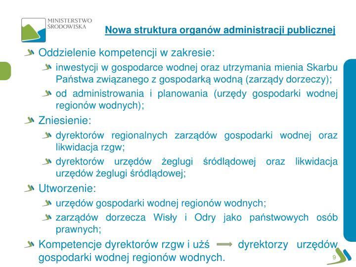Nowa struktura organów administracji publicznej
