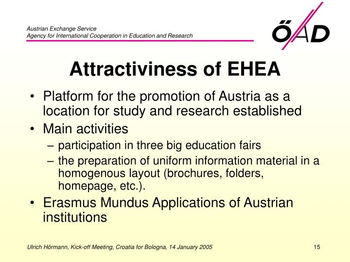 Attractiviness of EHEA