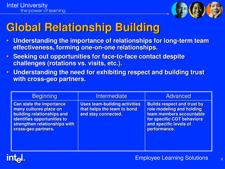 Global Relationship Building