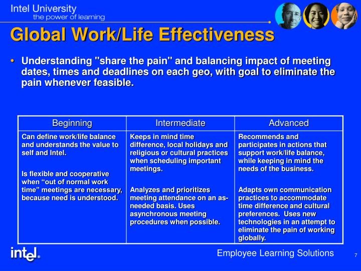 Global Work/Life Effectiveness