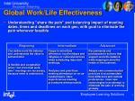 global work life effectiveness