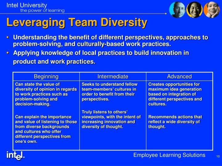 Leveraging Team Diversity
