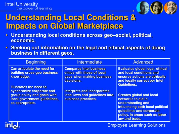 Understanding Local Conditions & Impacts on Global Marketplace