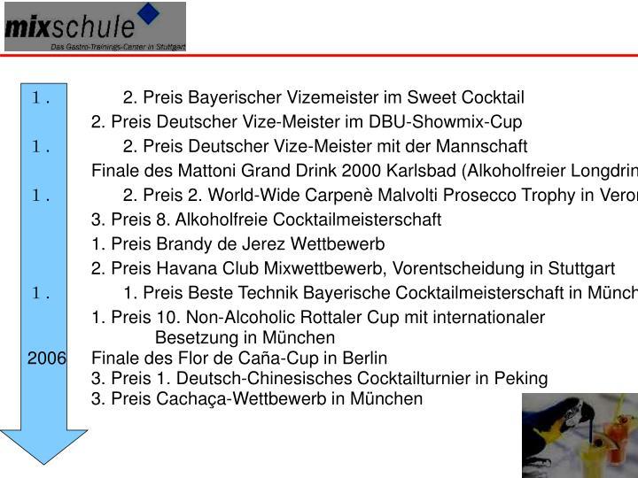 2. Preis Bayerischer Vizemeister im Sweet Cocktail