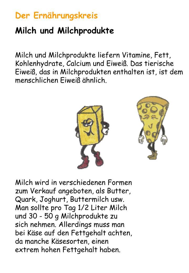 Der Ernährungskreis
