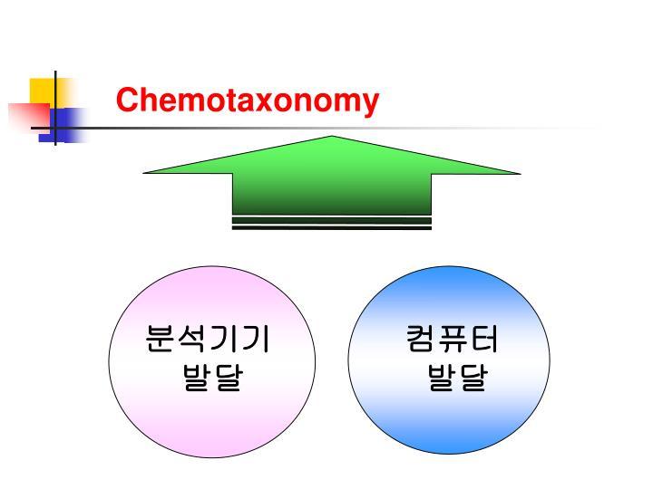 Chemotaxonomy