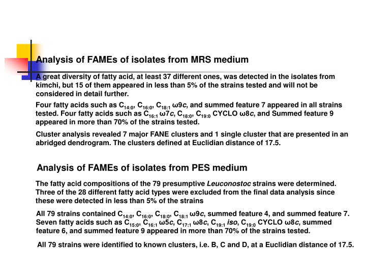 Analysis of FAMEs of isolates from MRS medium