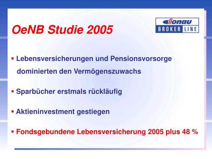 OeNB Studie 2005