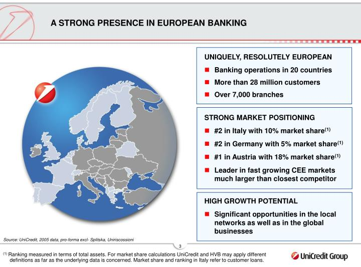 A strong presence in european banking