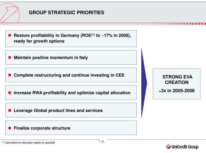 Increase RWA profitability and optimize capital allocation
