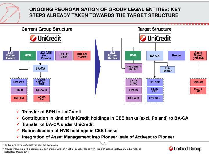 UCI Italian Banks
