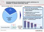 rationalization of non strategic assets especially in germany to create additional value