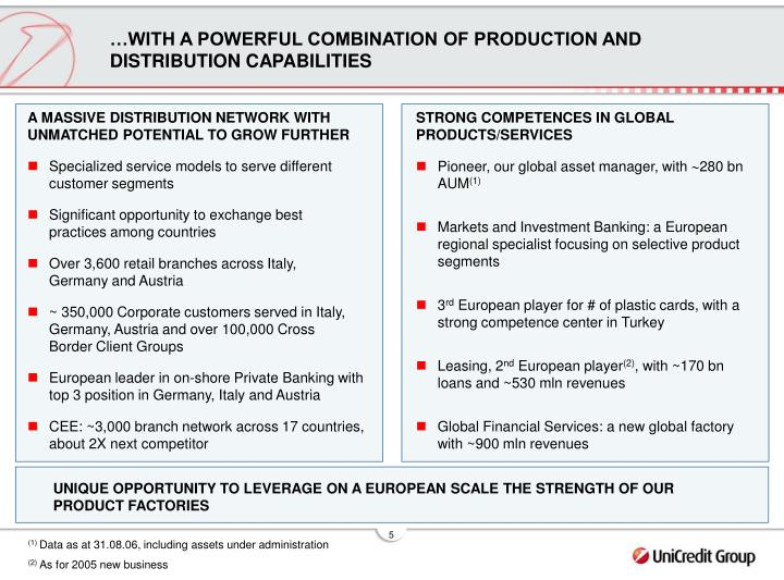…WITH A POWERFUL COMBINATION OF PRODUCTION AND DISTRIBUTION CAPABILITIES