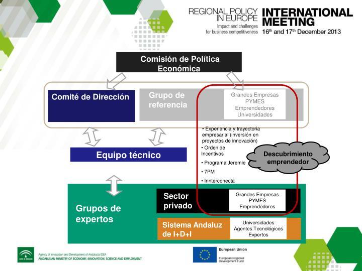 Comisión de Política Económica
