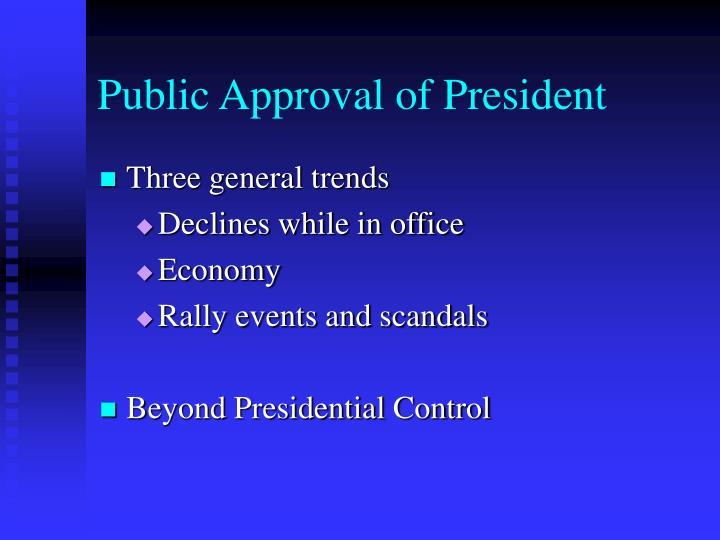 Public Approval of President