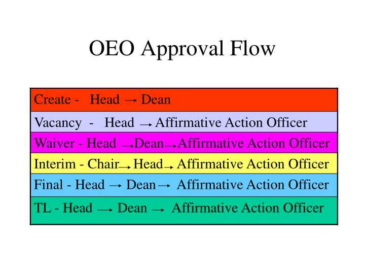 Oeo approval flow