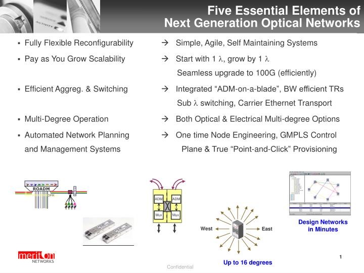 Five essential elements of next generation optical networks