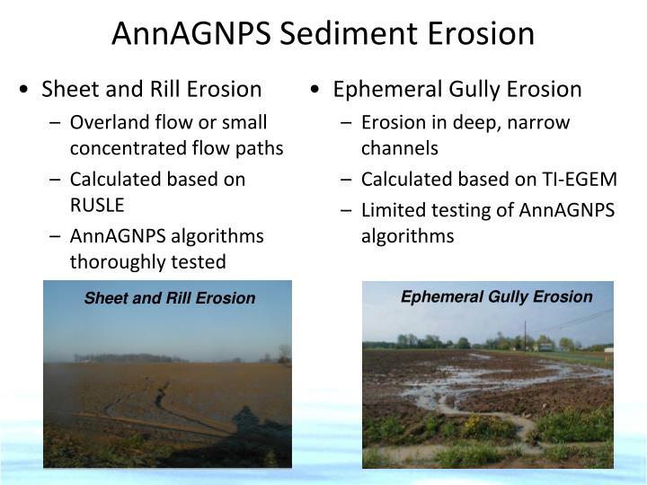 AnnAGNPS Sediment Erosion