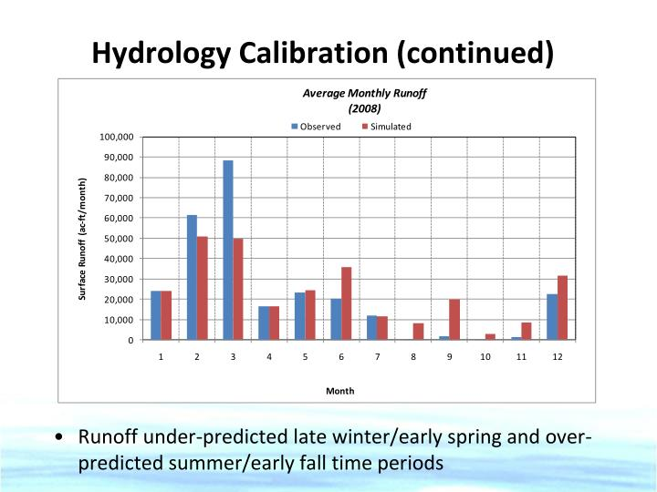 Hydrology Calibration (continued)