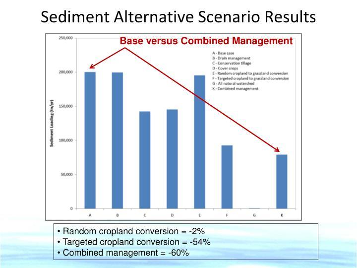 Sediment Alternative Scenario Results