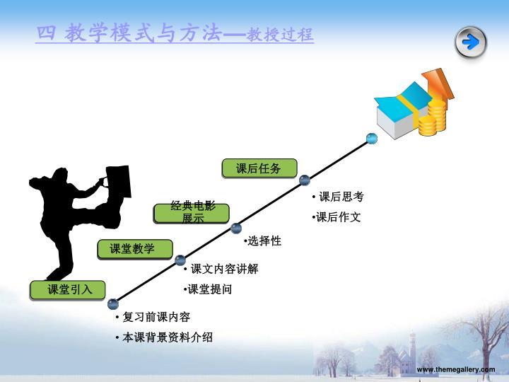 四 教学模式与方法