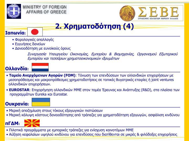 Ταμείο Ανερχόμενων Αγορών (FOM)
