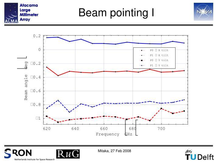 Beam pointing I