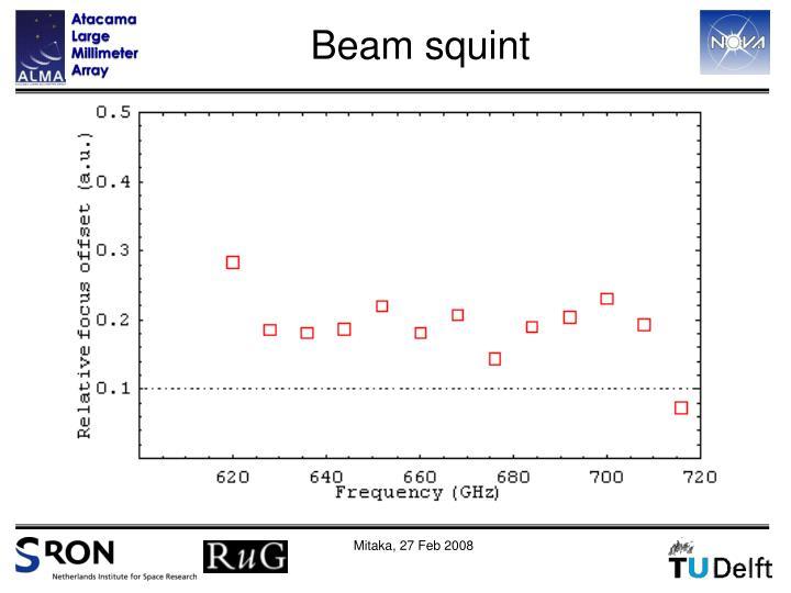 Beam squint