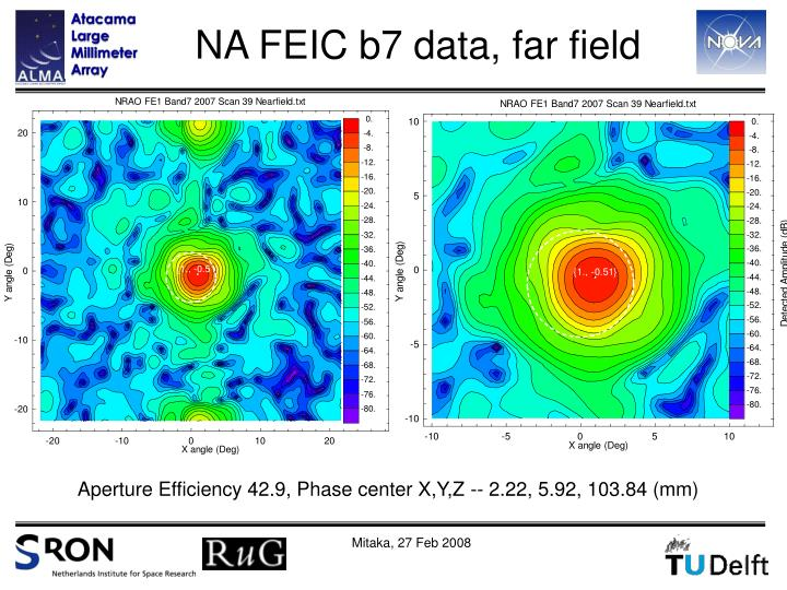 NA FEIC b7 data, far field