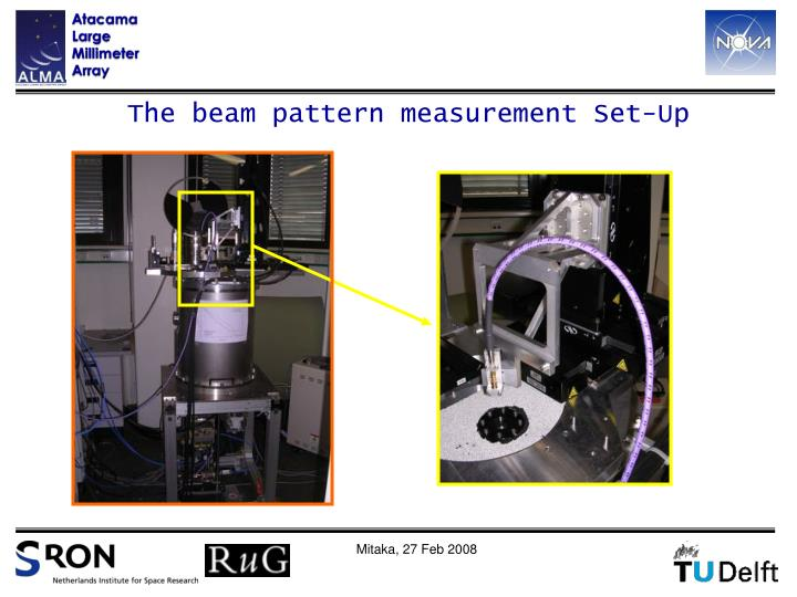 The beam pattern measurement Set-Up