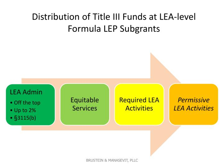 Distribution of Title III Funds at LEA-level